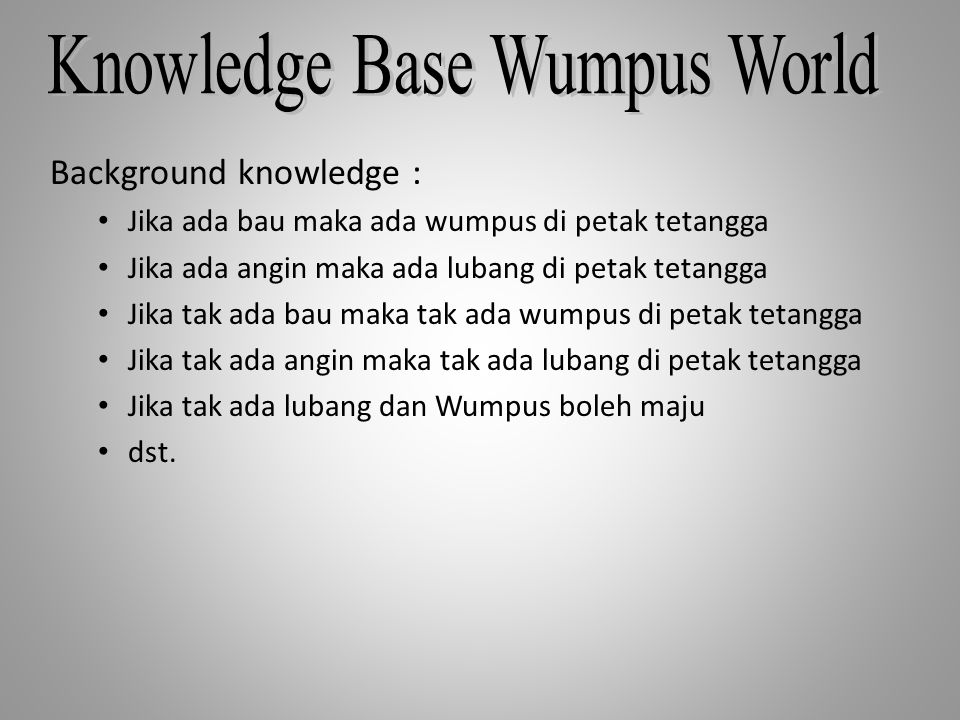 Knowledge Base Wumpus World