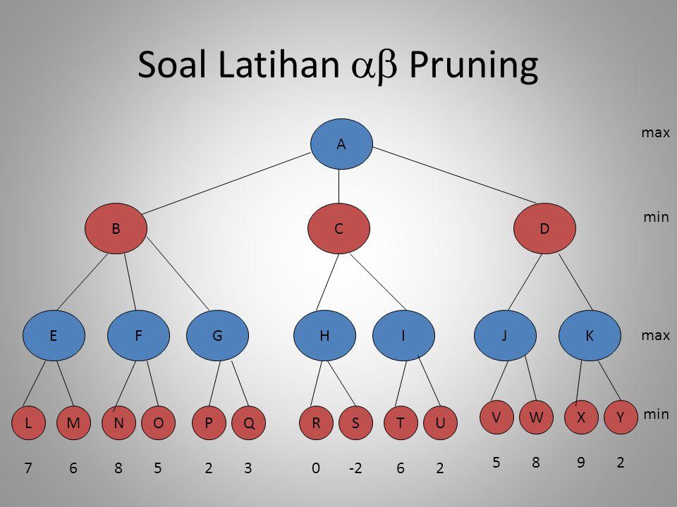 Soal Latihan  Pruning