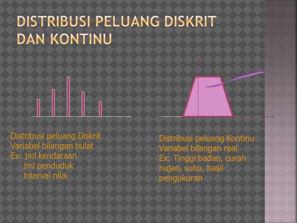 Distribusi peluang diskrit dan kontinu