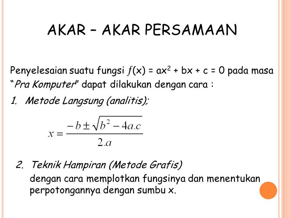 AKAR – AKAR PERSAMAAN Penyelesaian suatu fungsi ¦(x) = ax2 + bx + c = 0 pada masa. Pra Komputer dapat dilakukan dengan cara :