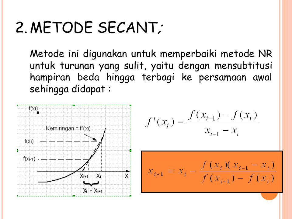 METODE SECANT;