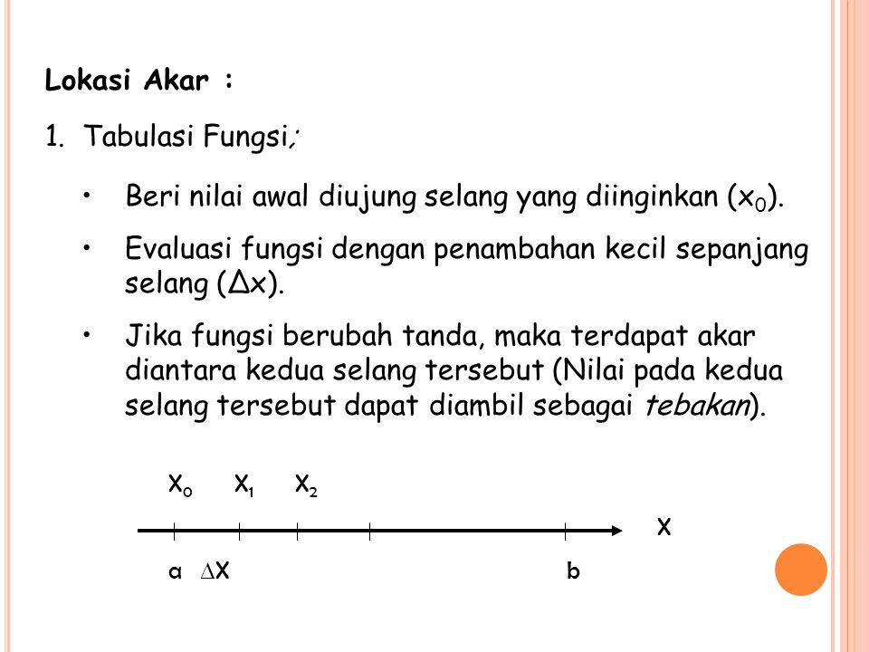 Beri nilai awal diujung selang yang diinginkan (x0).