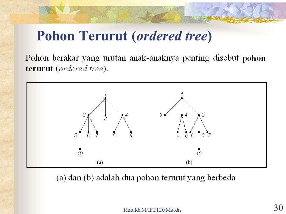 Pohon Terurut (ordered tree)