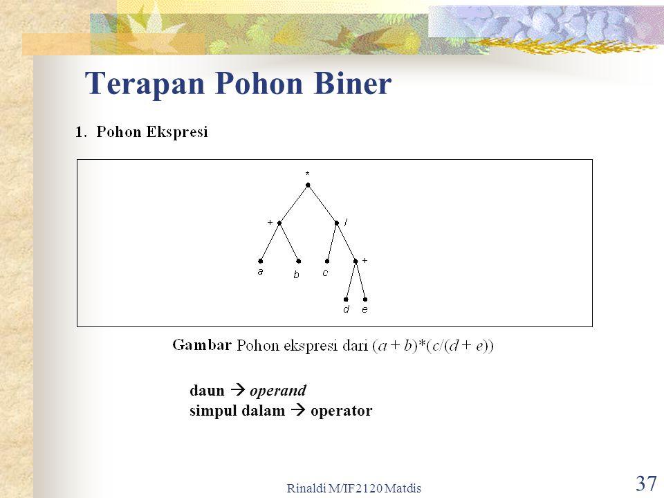Terapan Pohon Biner daun  operand simpul dalam  operator