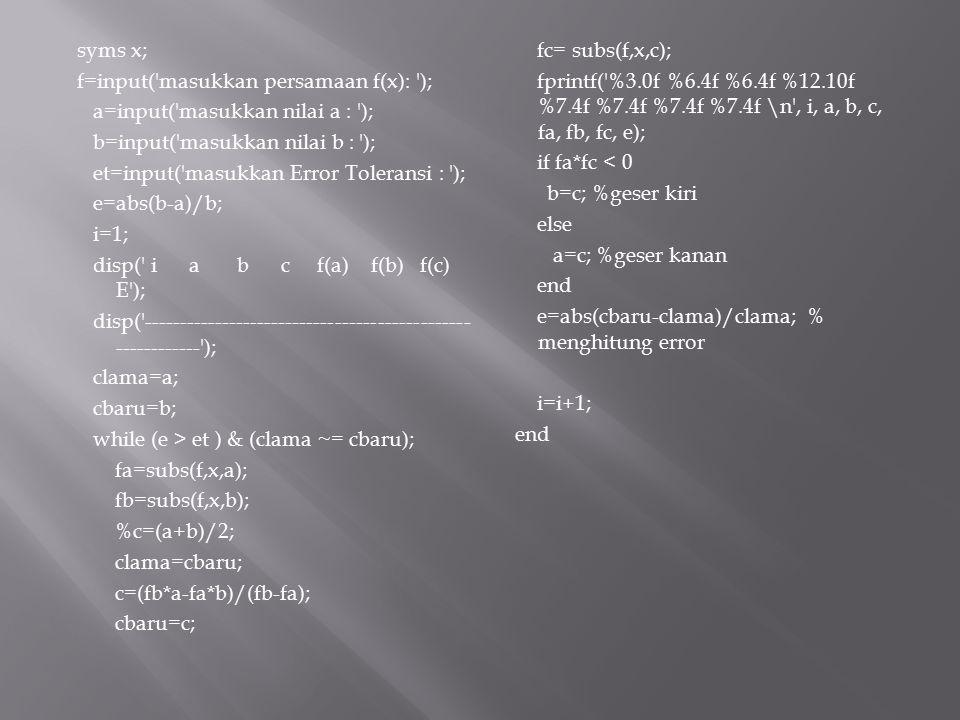 syms x; fc= subs(f,x,c); f=input( masukkan persamaan f(x): );