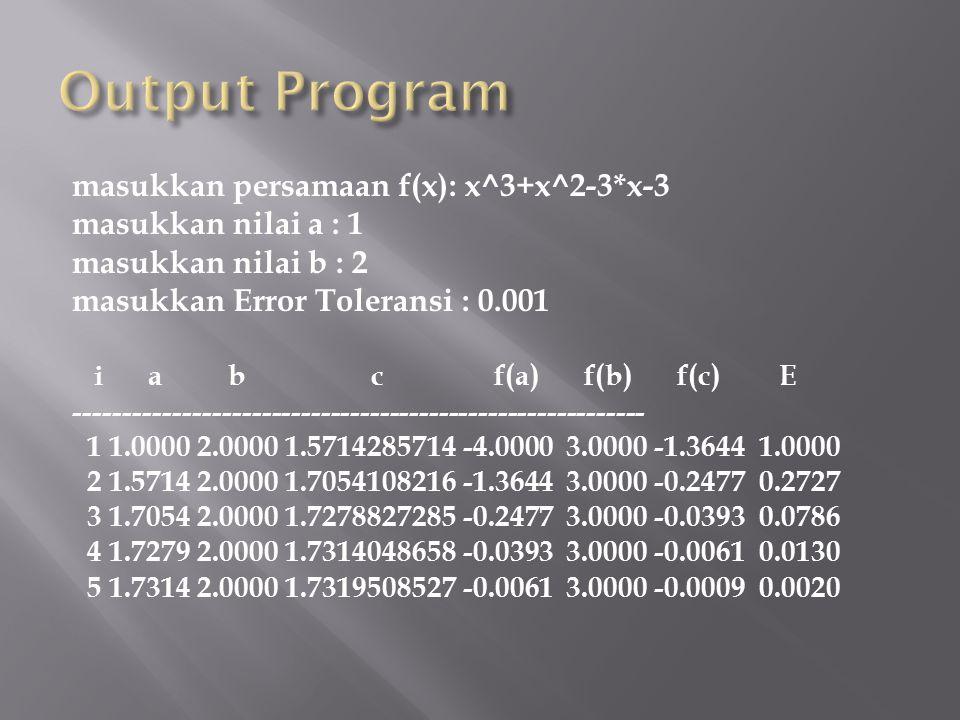 Output Program masukkan persamaan f(x): x^3+x^2-3*x-3