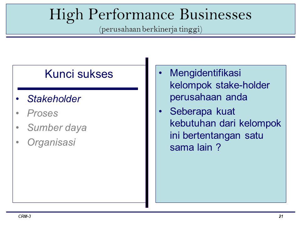 High Performance Businesses (perusahaan berkinerja tinggi)