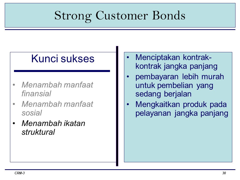 Strong Customer Bonds Kunci sukses