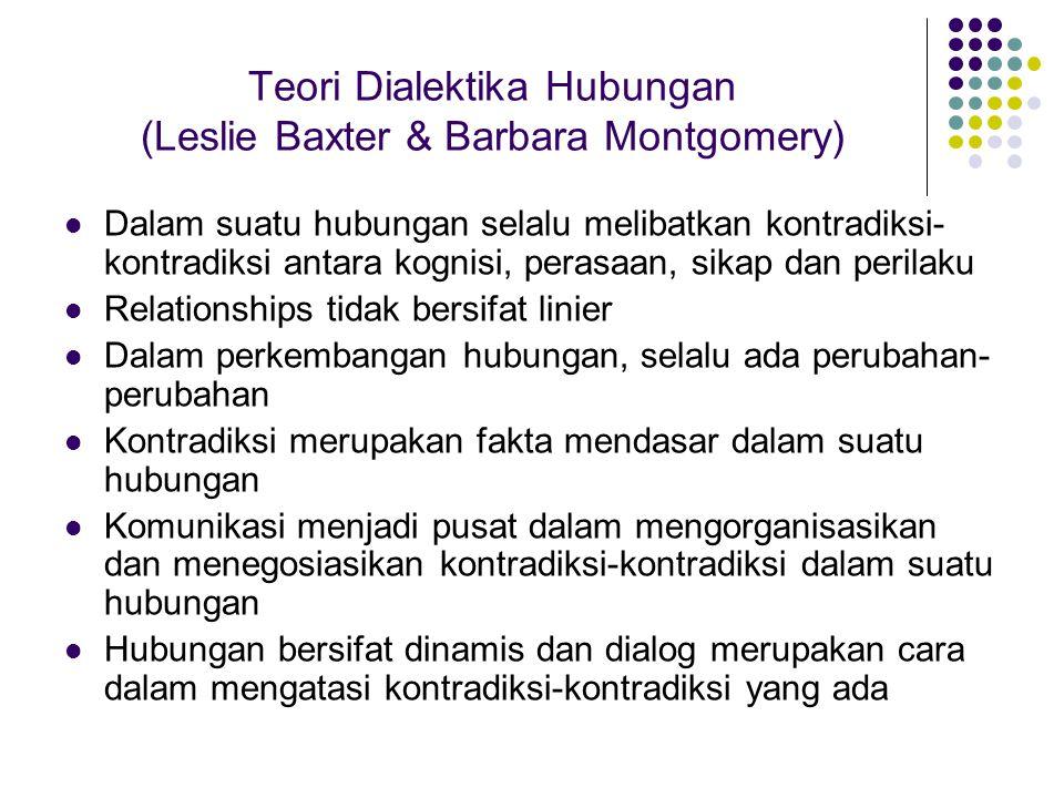Teori Dialektika Hubungan (Leslie Baxter & Barbara Montgomery)