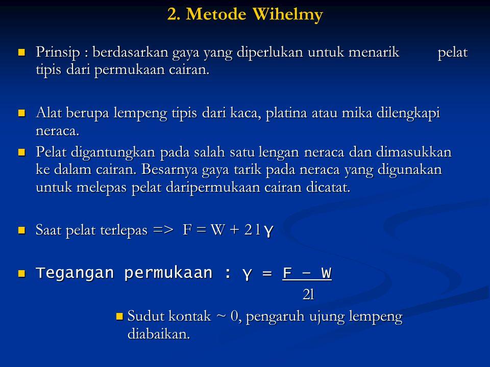 2. Metode Wihelmy Prinsip : berdasarkan gaya yang diperlukan untuk menarik pelat tipis dari permukaan cairan.