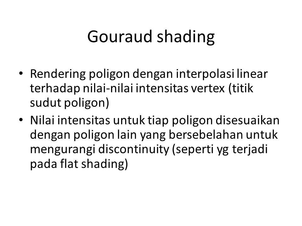 Gouraud shading Rendering poligon dengan interpolasi linear terhadap nilai-nilai intensitas vertex (titik sudut poligon)