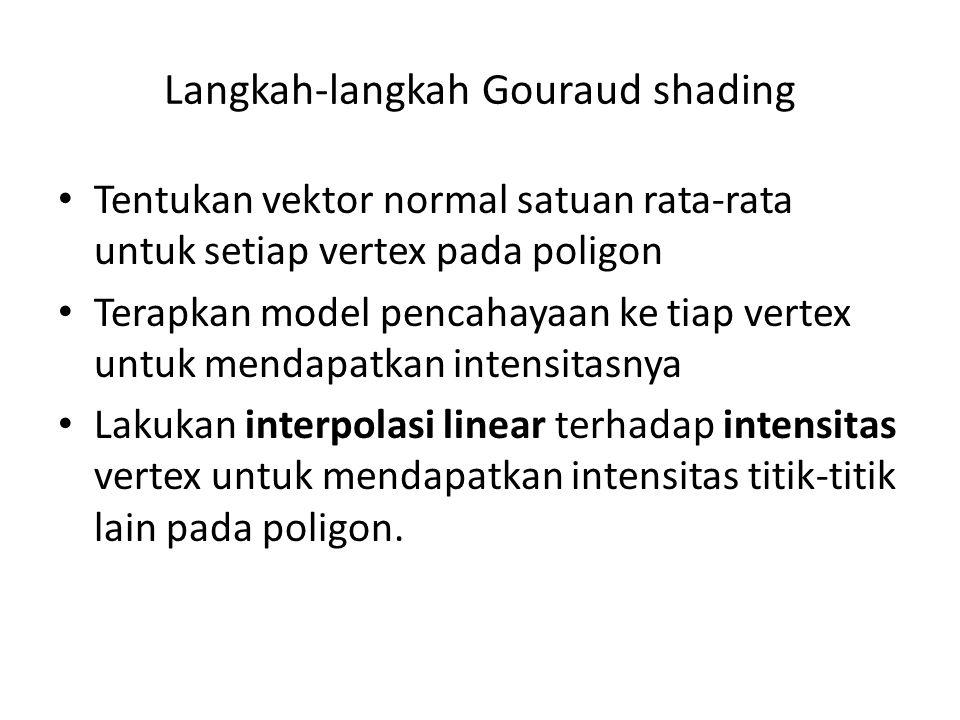Langkah-langkah Gouraud shading