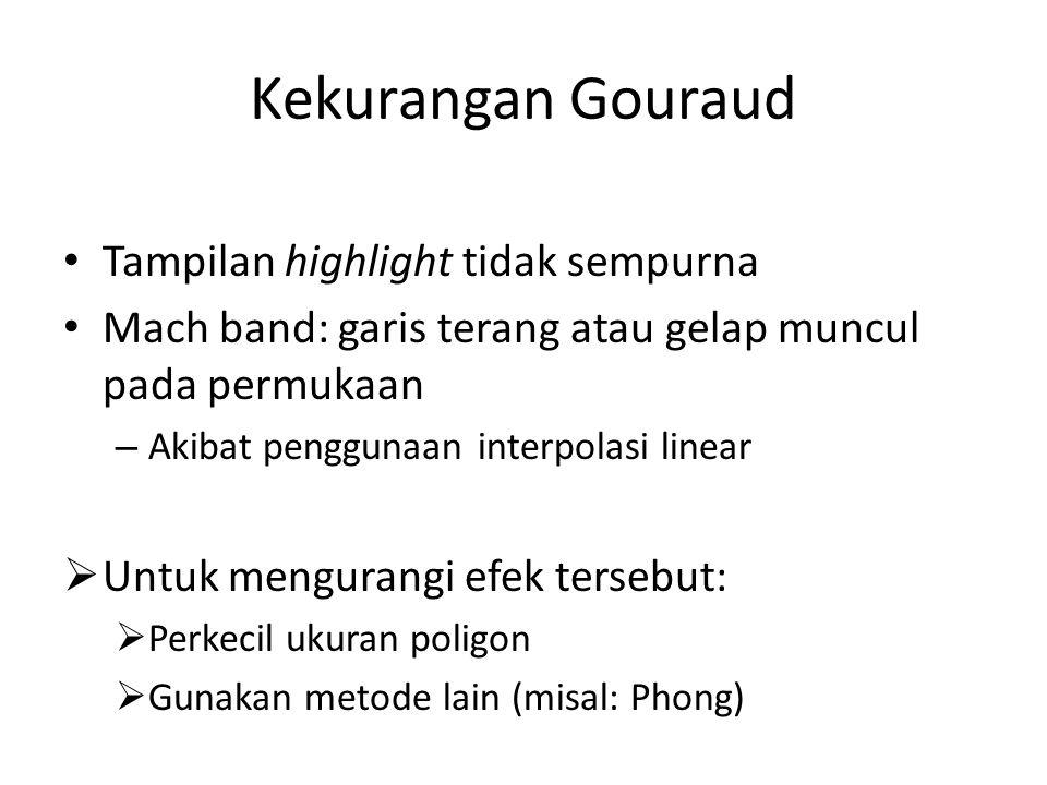 Kekurangan Gouraud Tampilan highlight tidak sempurna