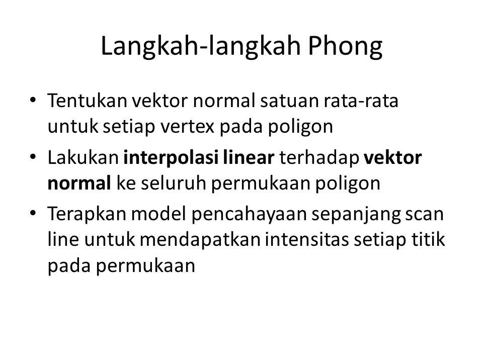 Langkah-langkah Phong