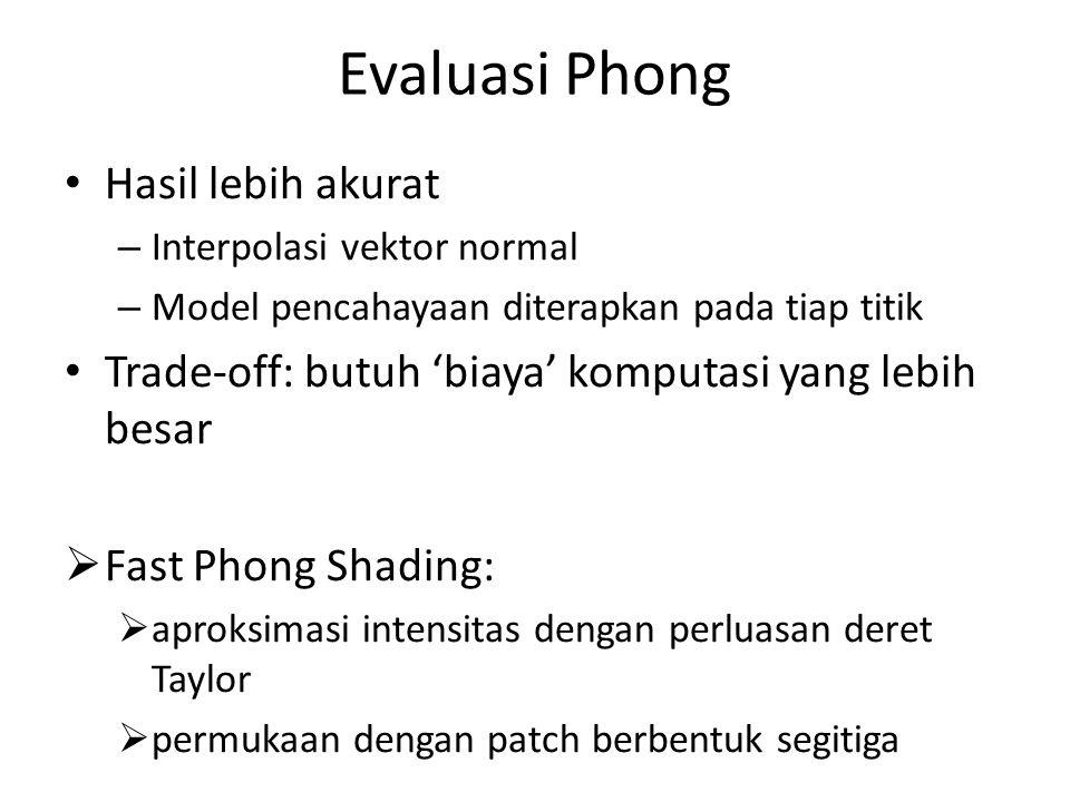 Evaluasi Phong Hasil lebih akurat