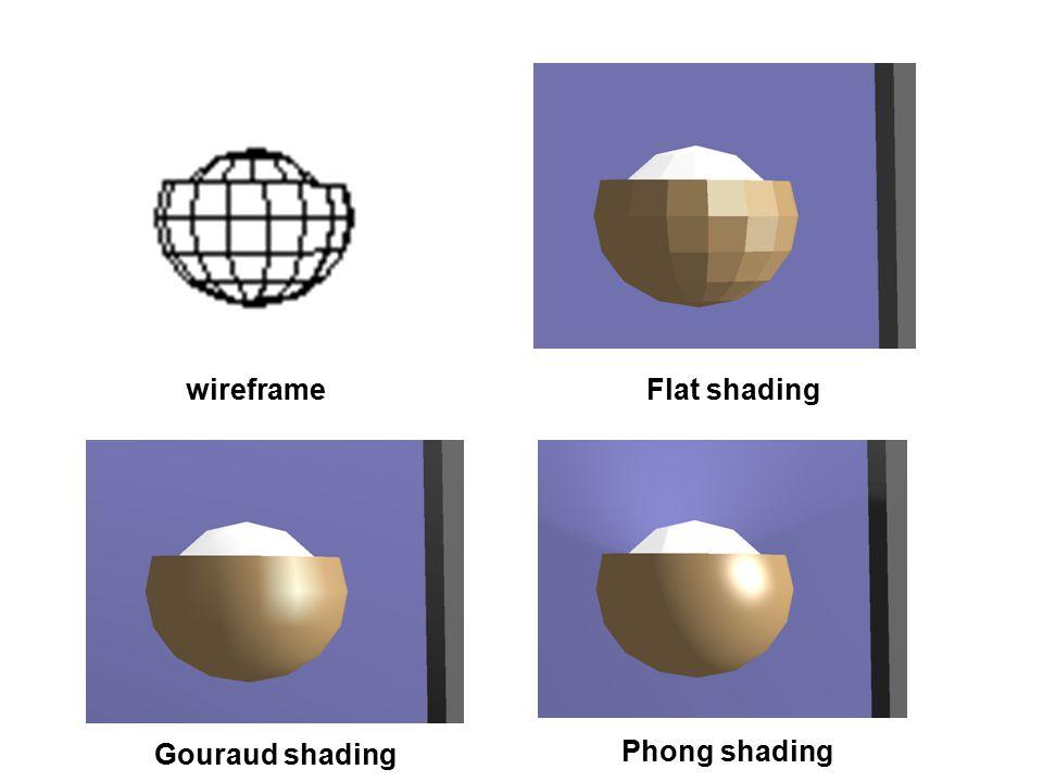 wireframe Flat shading Gouraud shading Phong shading