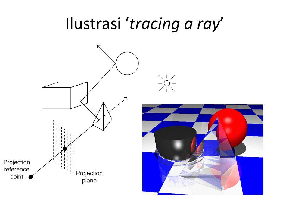 Ilustrasi 'tracing a ray'