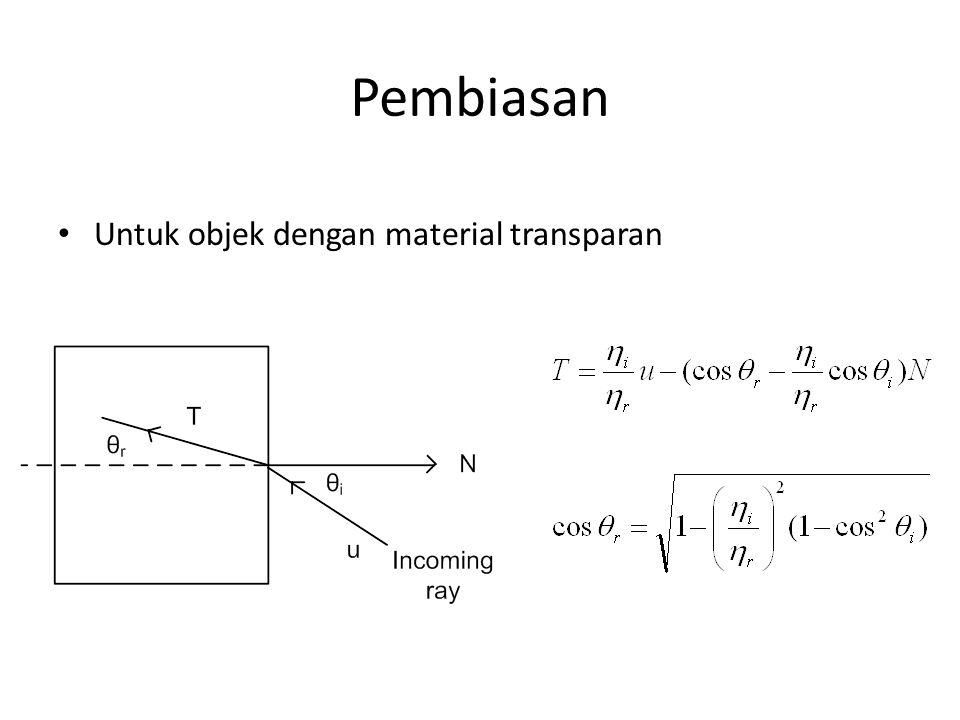 Pembiasan Untuk objek dengan material transparan