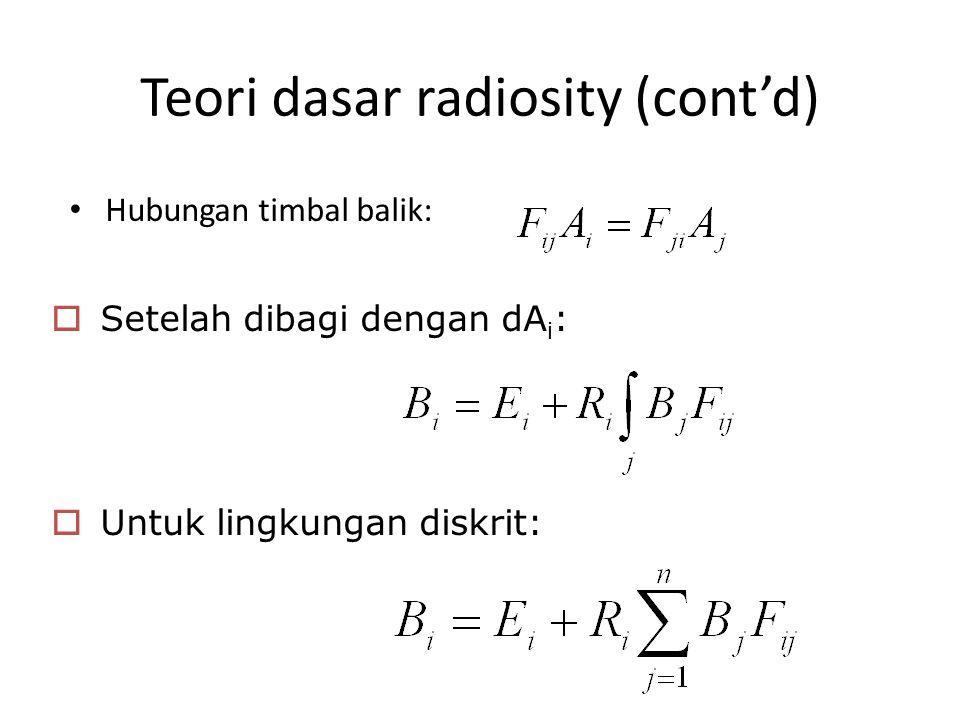 Teori dasar radiosity (cont'd)