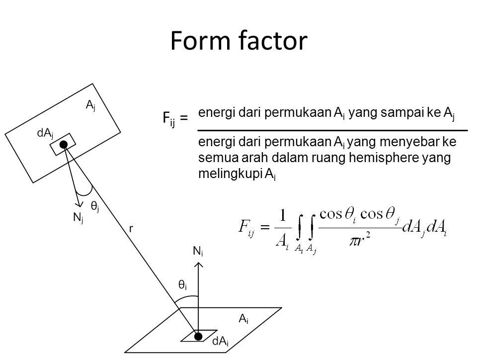 Form factor Fij = energi dari permukaan Ai yang sampai ke Aj