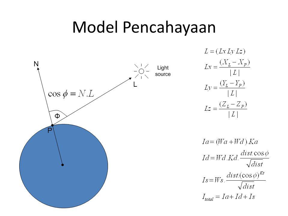 Model Pencahayaan N L Ф P
