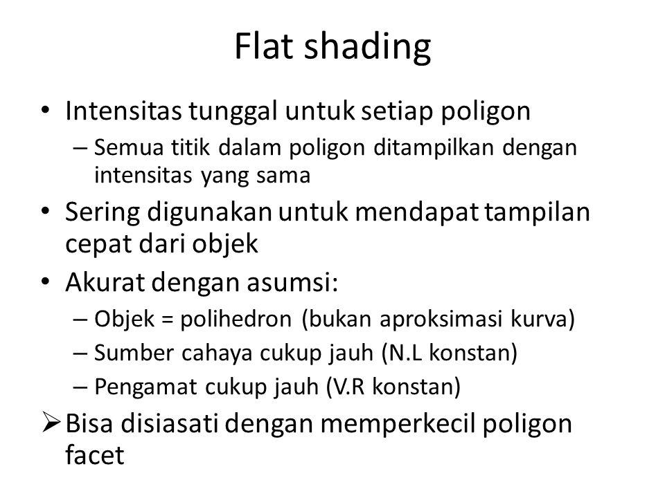 Flat shading Intensitas tunggal untuk setiap poligon