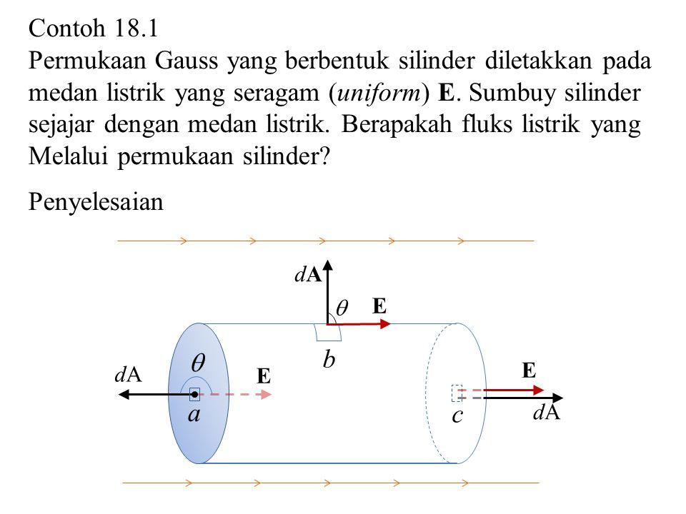 Permukaan Gauss yang berbentuk silinder diletakkan pada