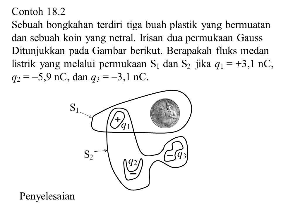 Contoh 18.2 Sebuah bongkahan terdiri tiga buah plastik yang bermuatan. dan sebuah koin yang netral. Irisan dua permukaan Gauss.