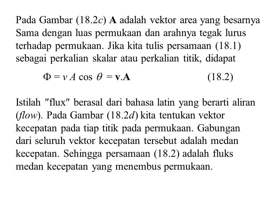 Pada Gambar (18.2c) A adalah vektor area yang besarnya