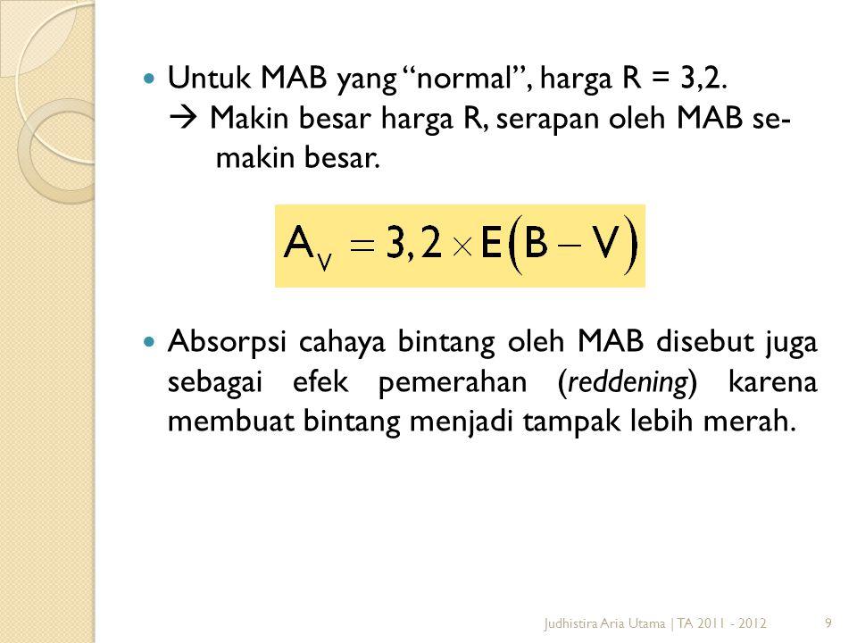 Untuk MAB yang normal , harga R = 3,2.
