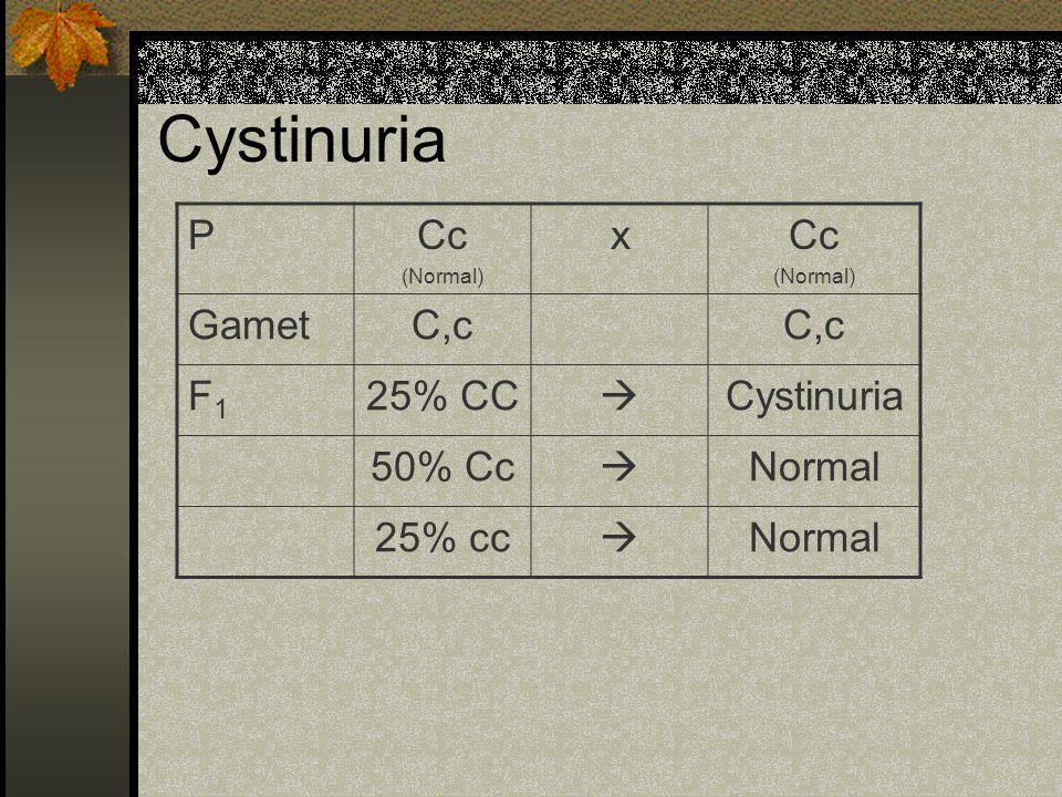 Cystinuria P Cc x Gamet C,c F1 25% CC  Cystinuria 50% Cc Normal