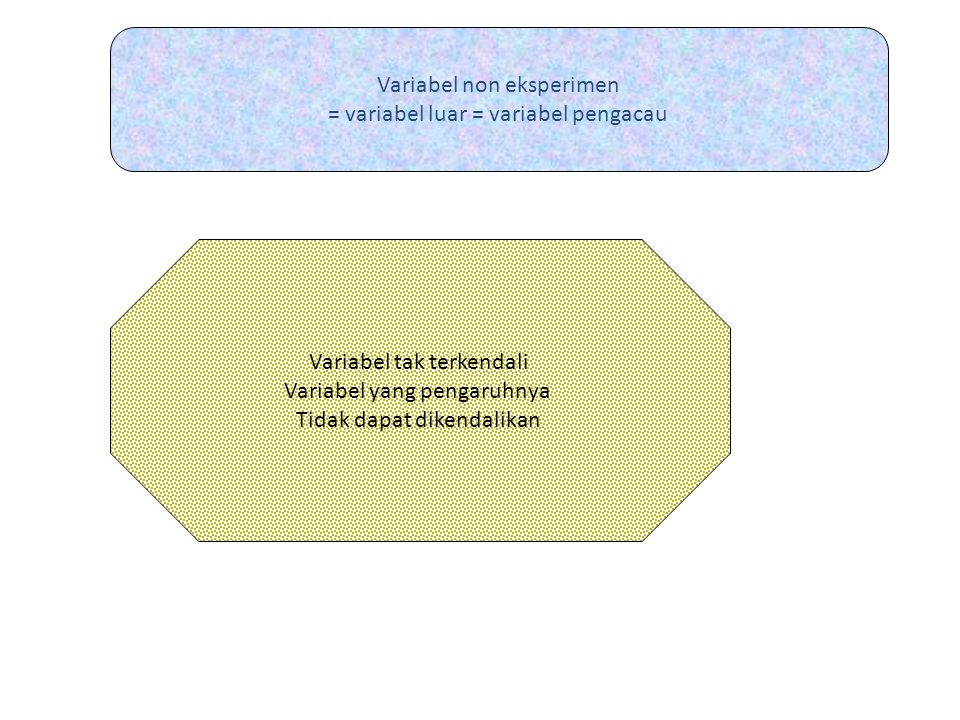 Variabel non eksperimen = variabel luar = variabel pengacau