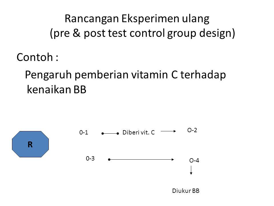 Rancangan Eksperimen ulang (pre & post test control group design)