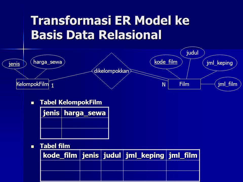 Transformasi ER Model ke Basis Data Relasional