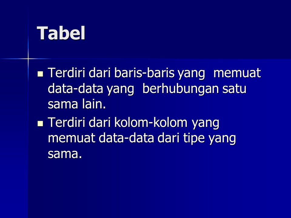 Tabel Terdiri dari baris-baris yang memuat data-data yang berhubungan satu sama lain.