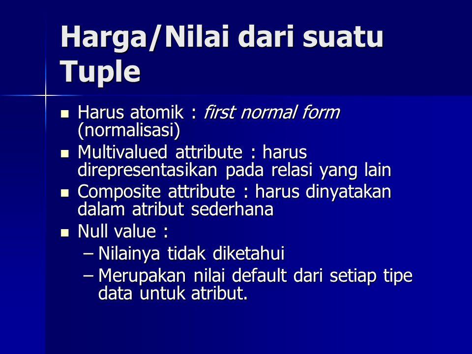 Harga/Nilai dari suatu Tuple