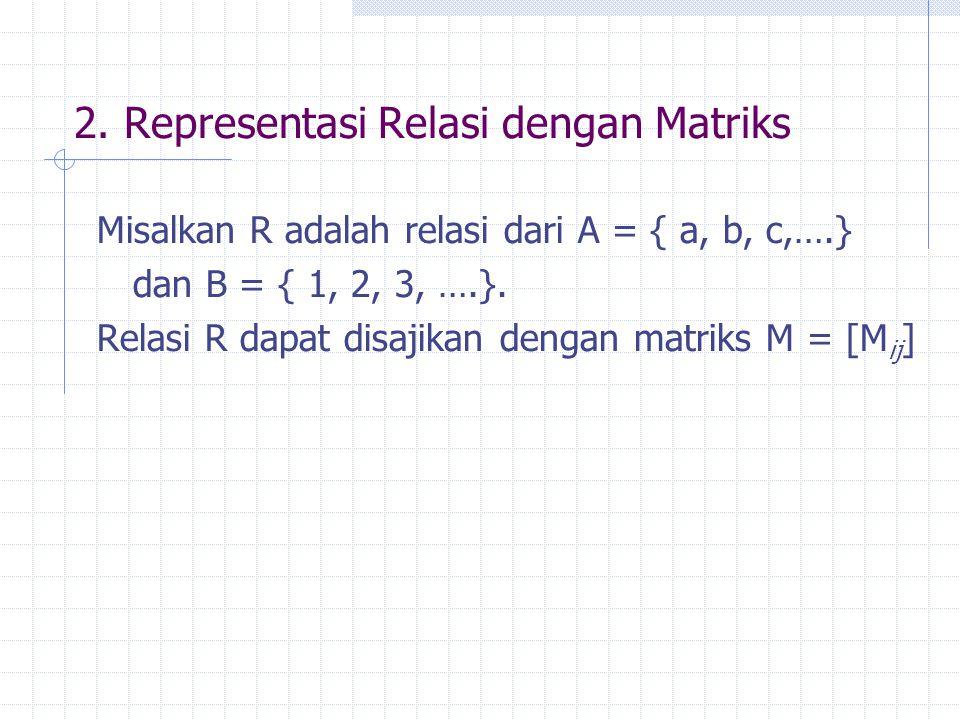 2. Representasi Relasi dengan Matriks
