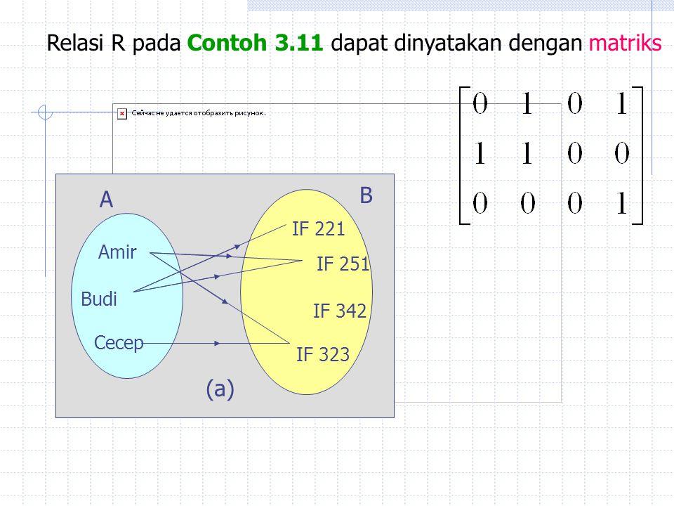 Relasi R pada Contoh 3.11 dapat dinyatakan dengan matriks