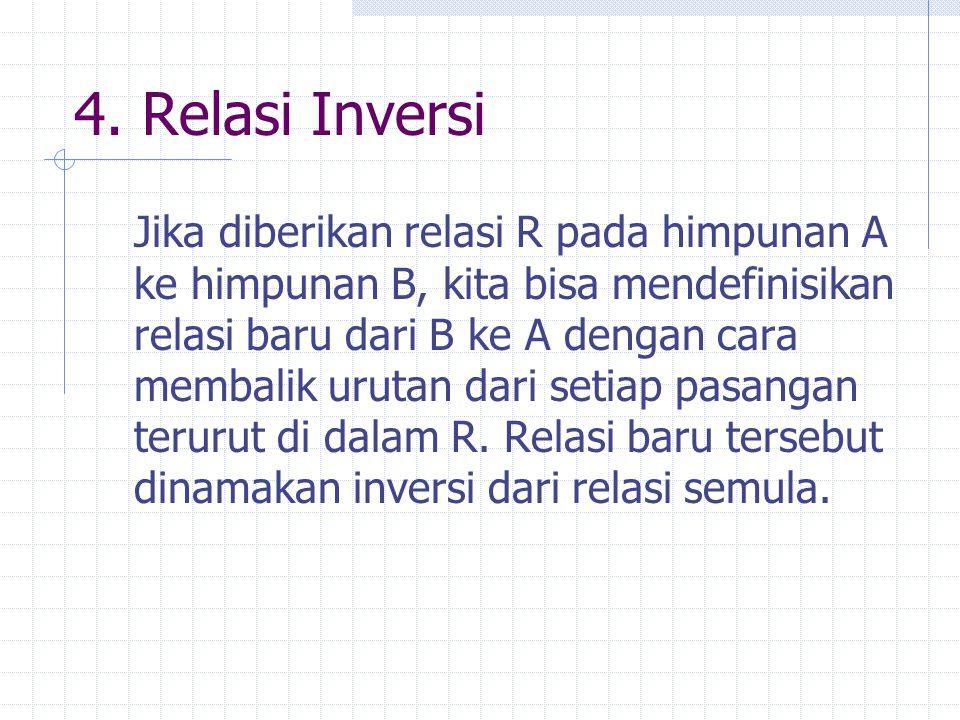 4. Relasi Inversi