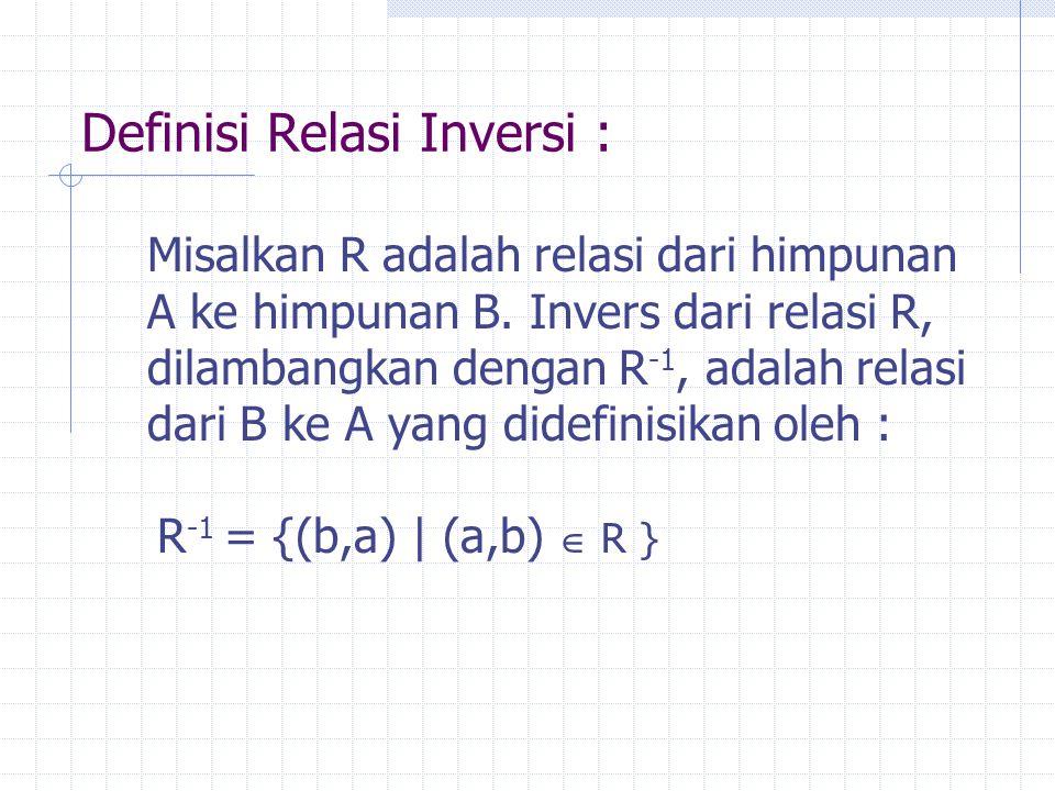 Definisi Relasi Inversi :