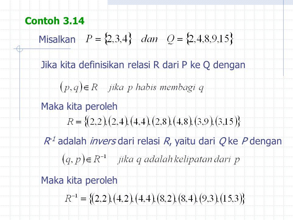 Contoh 3.14 Misalkan. Jika kita definisikan relasi R dari P ke Q dengan. Maka kita peroleh.