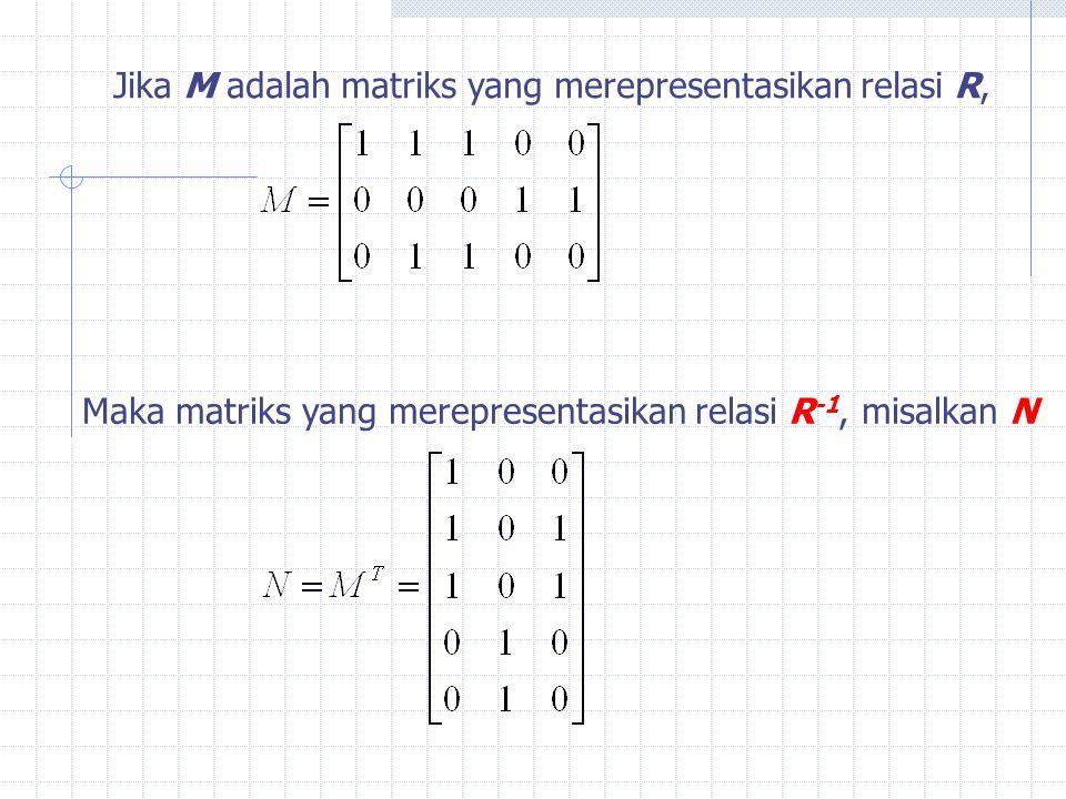 Jika M adalah matriks yang merepresentasikan relasi R,
