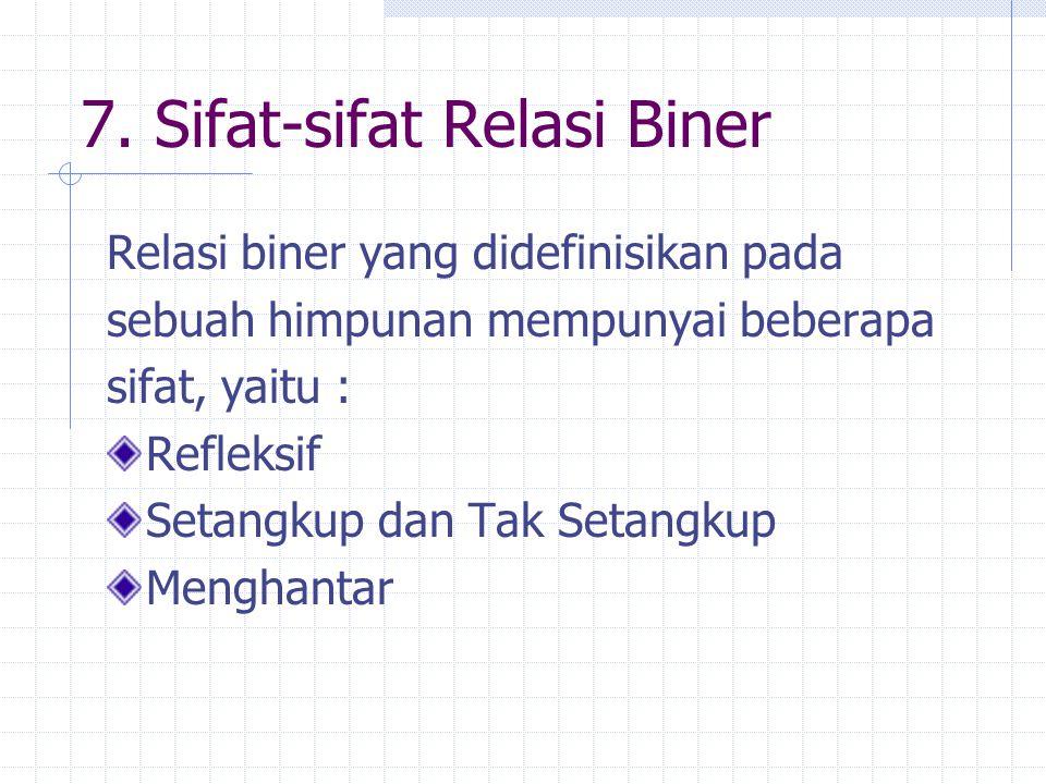 7. Sifat-sifat Relasi Biner
