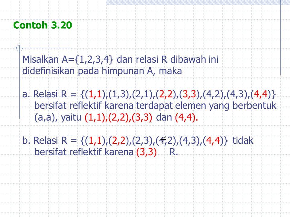 Contoh 3.20 Misalkan A={1,2,3,4} dan relasi R dibawah ini. didefinisikan pada himpunan A, maka.