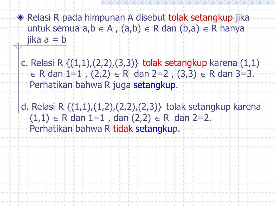 Relasi R pada himpunan A disebut tolak setangkup jika untuk semua a,b  A , (a,b)  R dan (b,a)  R hanya jika a = b