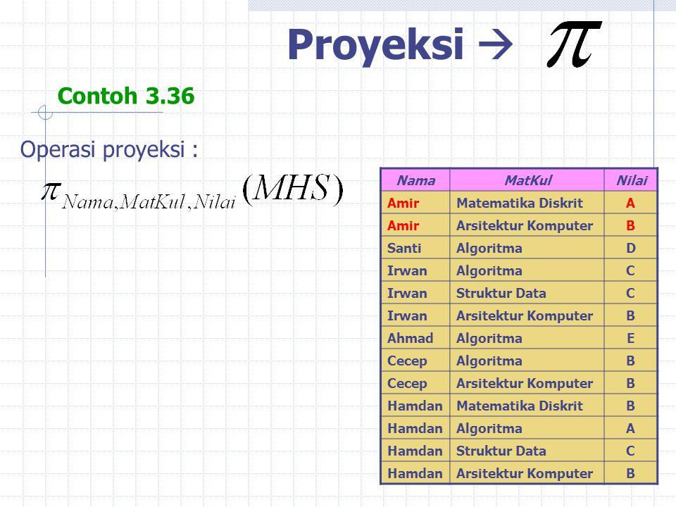 Proyeksi  Contoh 3.36 Operasi proyeksi : Nama MatKul Nilai Amir