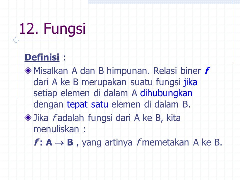 12. Fungsi Definisi :