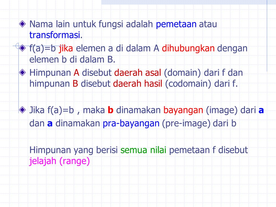 Nama lain untuk fungsi adalah pemetaan atau transformasi.