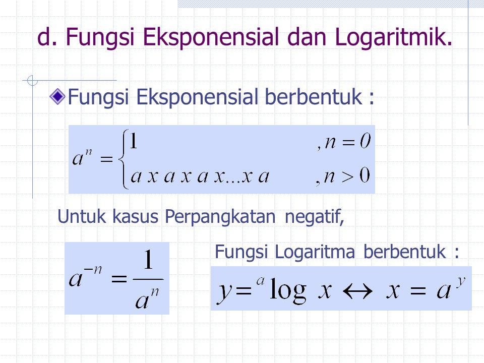 d. Fungsi Eksponensial dan Logaritmik.