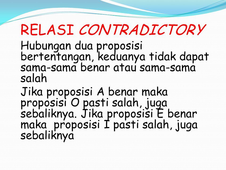 RELASI CONTRADICTORY Hubungan dua proposisi bertentangan, keduanya tidak dapat sama-sama benar atau sama-sama salah.